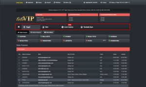 Situs Togel Terlengkap, Agen Togel Online Indonesia